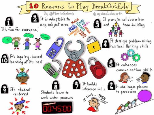 10-reasons-breakoutedu-sylvia-duckworth